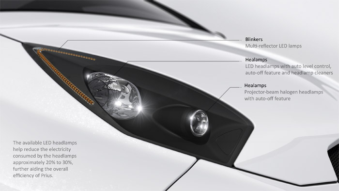 Toyota Yaris Pushy Head Light
